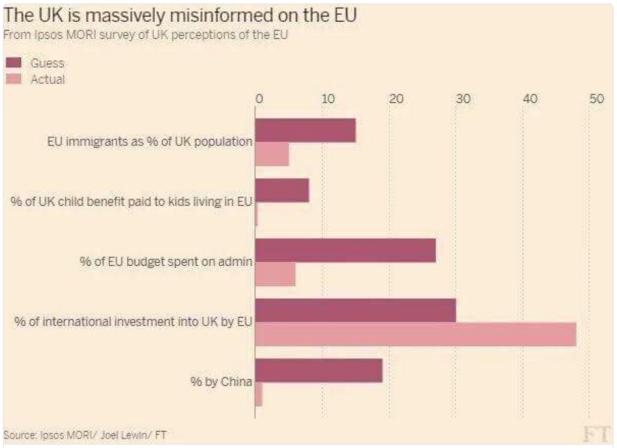 drezner brexit